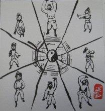 Ba_Duan_Jin_chart_by_roguken